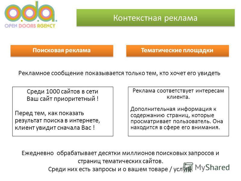 Контекстная реклама Рекламное сообщение показывается только тем, кто хочет его увидеть Поисковая реклама Тематические площадки Реклама соответствует интересам клиента. Дополнительная информация к содержанию страниц, которые просматривает пользователь