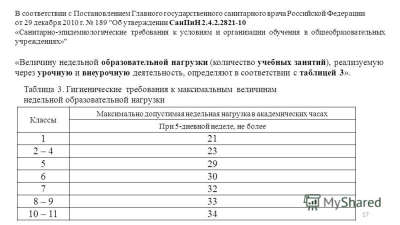 В соответствии с Постановлением Главного государственного санитарного врача Российской Федерации от 29 декабря 2010 г. 189