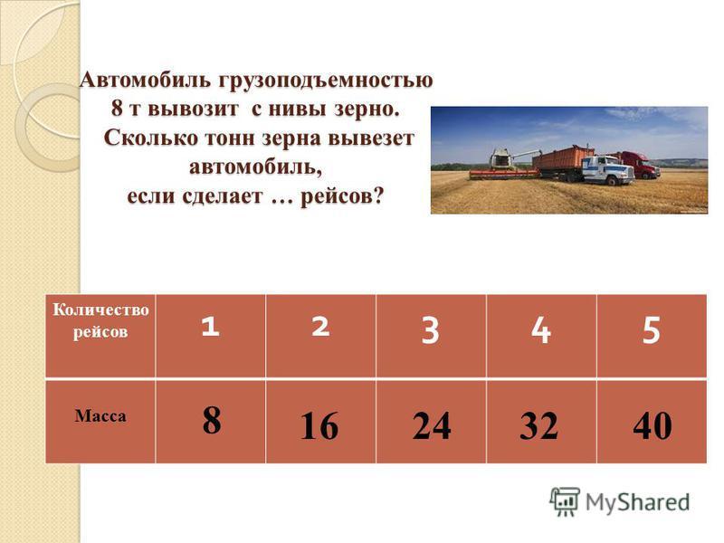 Автомобиль грузоподъемностью 8 т вывозит с нивы зерно. Сколько тонн зерна вывезет автомобиль, если сделает … рейсов? Количество рейсов 12345 Масса 8 40321624