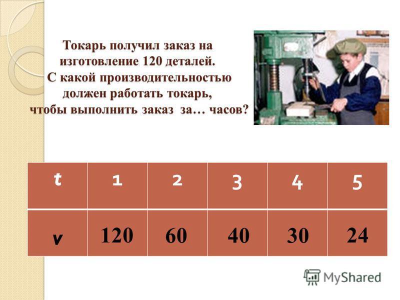 Токарь получил заказ на изготовление 120 деталей. С какой производительностью должен работать токарь, чтобы выполнить заказ за… часов? t12345 v 12024 304060