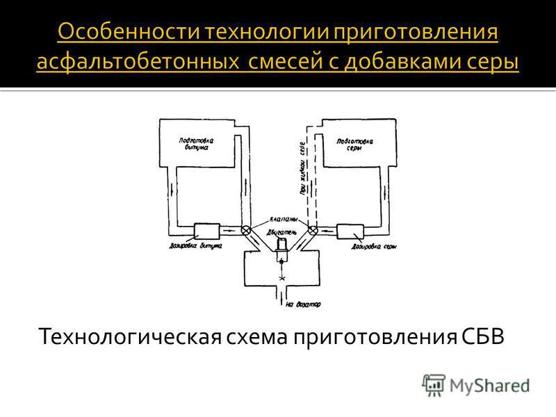 Технологическая схема приготовления СБВ