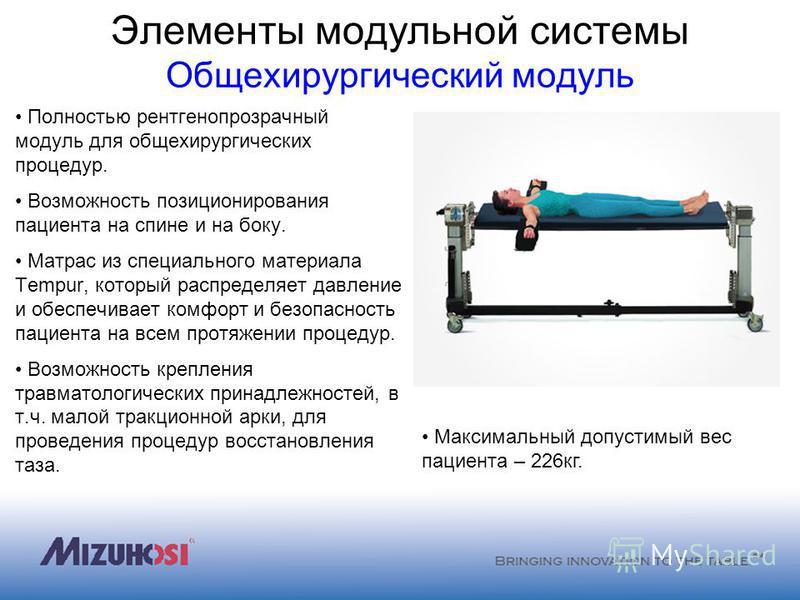Элементы модульной системы Общехирургический модуль Полностью рентгенопрозрачный модуль для общехирургических процедур. Возможность позиционирования пациента на спине и на боку. Матрас из специального материала Tempur, который распределяет давление и