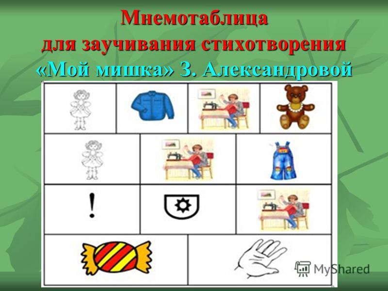 Мнемотаблица для заучивания стихотворения «Мой мишка» З. Александровой
