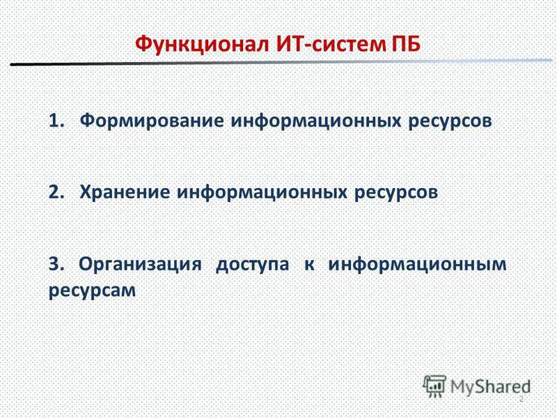 Функционал ИТ-систем ПБ 1. Формирование информационных ресурсов 2. Хранение информационных ресурсов 3. Организация доступа к информационным ресурсам 2