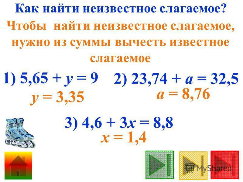 Как найти неизвестное слагаемое? Чтобы найти неизвестное слагаемое, нужно из суммы вычесть известное слагаемое 1) 5,65 + у = 9 у = 3,35 3) 4,6 + 3 х = 8,8 х = 1,4 2) 23,74 + a = 32,5 a = 8,76