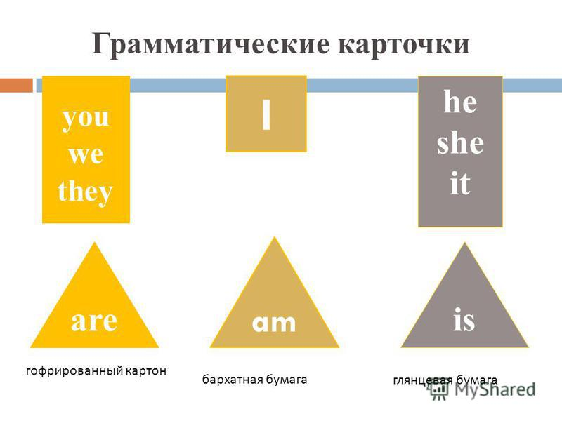 Грамматические карточки I am you we they is he she it are гофрированный картон бархатная бумага глянцевая бумага