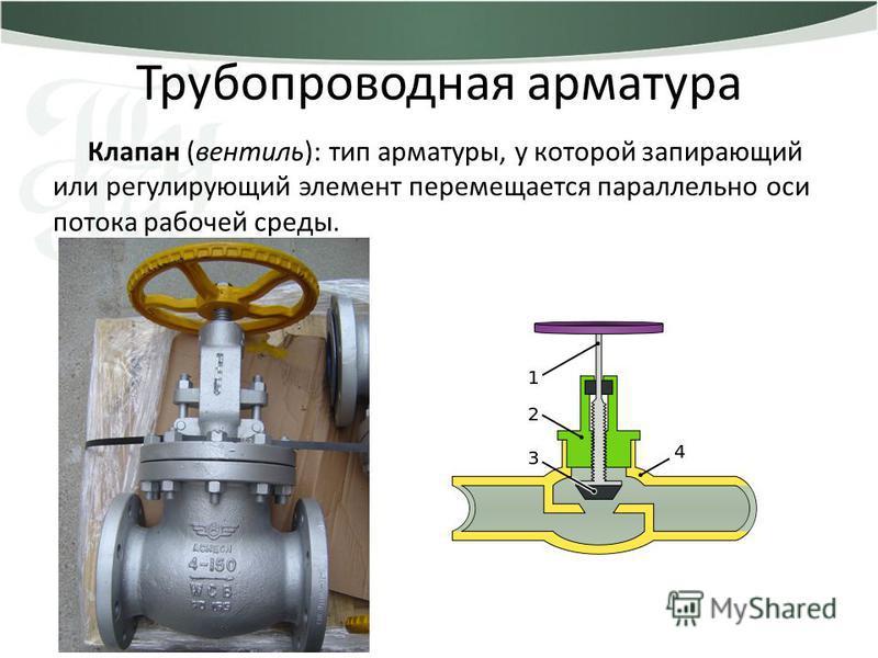 Трубопроводная арматура Клапан (вентиль): тип арматуры, у которой запирающий или регулирующий элемент перемещается параллельно оси потока рабочей среды.
