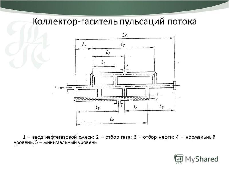 Коллектор-гаситель пульсаций потока 1 – ввод нефтегазовой смеси; 2 – отбор газа; 3 – отбор нефти; 4 – нормальный уровень; 5 – минимальный уровень
