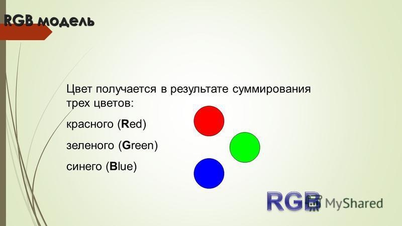 RGB модель Цвет получается в результате суммирования трех цветов: красного (Red) зеленого (Green) синего (Blue)