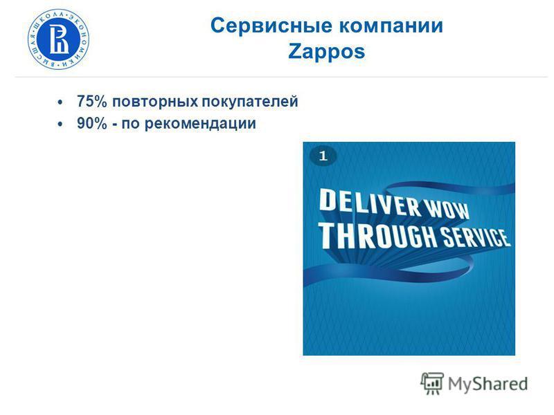 Сервисные компании Zappos 75% повторных покупателей 90% - по рекомендации
