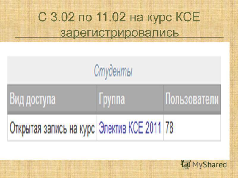 С 3.02 по 11.02 на курс КСЕ зарегистрировались