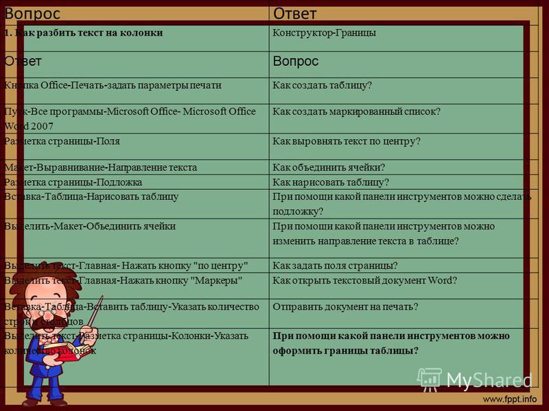 Вопрос Ответ 1. Как разбить текст на колонки Конструктор-Границы Ответ Вопрос Кнопка Office-Печать-задать параметры печати Как создать таблицу? Пуск-Все программы-Microsoft Office- Microsoft Office Word 2007 Как создать маркированный список? Разметка