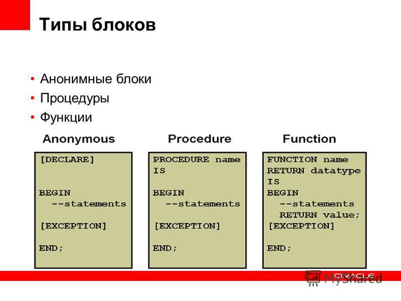 Типы блоков Анонимные блоки Процедуры Функции