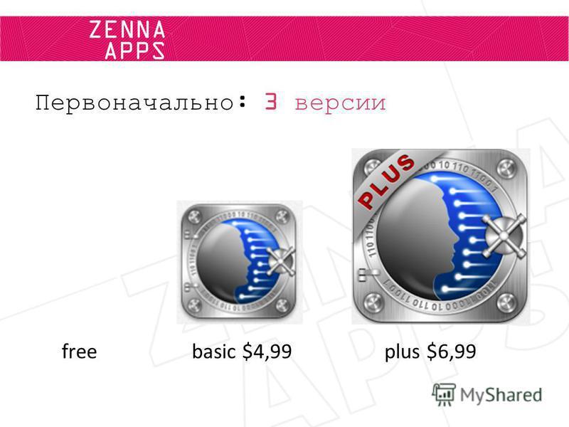 ZENNA APPS Первоначально: 3 версии freebasic $4,99plus $6,99