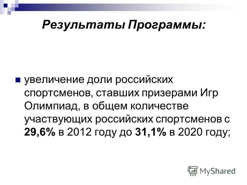 Результаты Программы: увеличение доли российских спортсменов, ставших призерами Игр Олимпиад, в общем количестве участвующих российских спортсменов с 29,6% в 2012 году до 31,1% в 2020 году;
