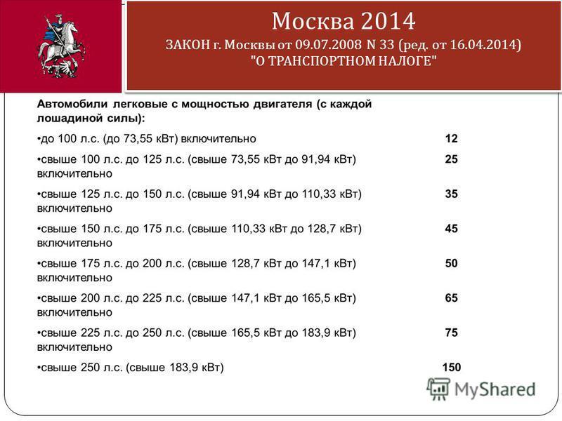 Москва 2014 ЗАКОН г. Москвы от 09.07.2008 N 33 ( ред. от 16.04.2014)  О ТРАНСПОРТНОМ НАЛОГЕ