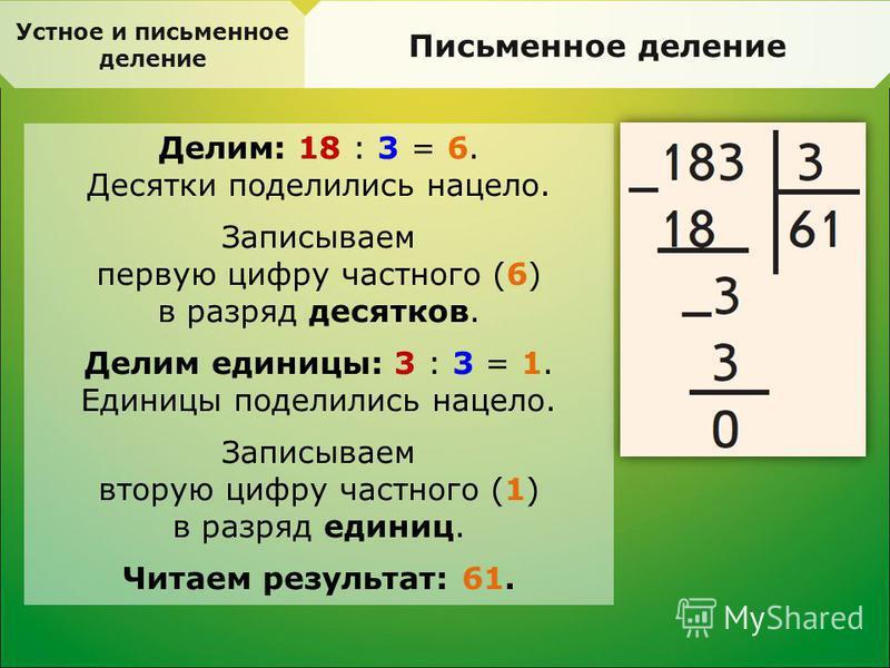 Устное и письменное деление Письменное деление Делим: 18 : 3 = 6. Десятки поделились нацело. Записываем первую цифру частного (6) в разряд десятков. Делим единицы: 3 : 3 = 1. Единицы поделились нацело. Записываем вторую цифру частного (1) в разряд ед