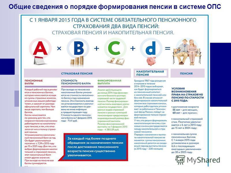 Общие сведения о порядке формирования пенсии в системе ОПС