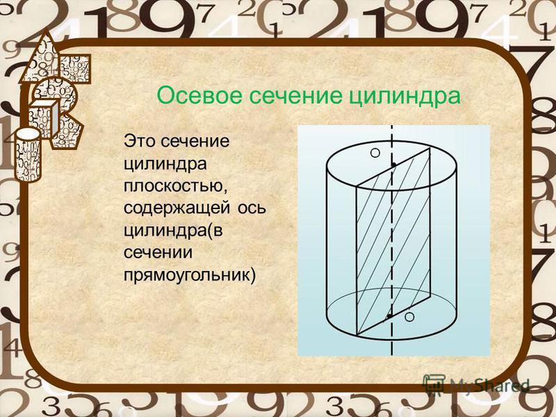 Осевое сечение цилиндра Это сечение цилиндра плоскостью, содержащей ось цилиндра(в сечении прямоугольник)