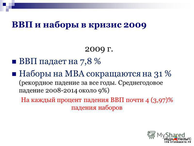 ВВП и наборы в кризис 2009 2009 г. ВВП падает на 7,8 % Наборы на МВА сокращаются на 31 % (рекордное падение за все годы. Среднегодовое падение 2008-2014 около 9%) На каждый процент падения ВВП почти 4 (3,97)% падения наборов