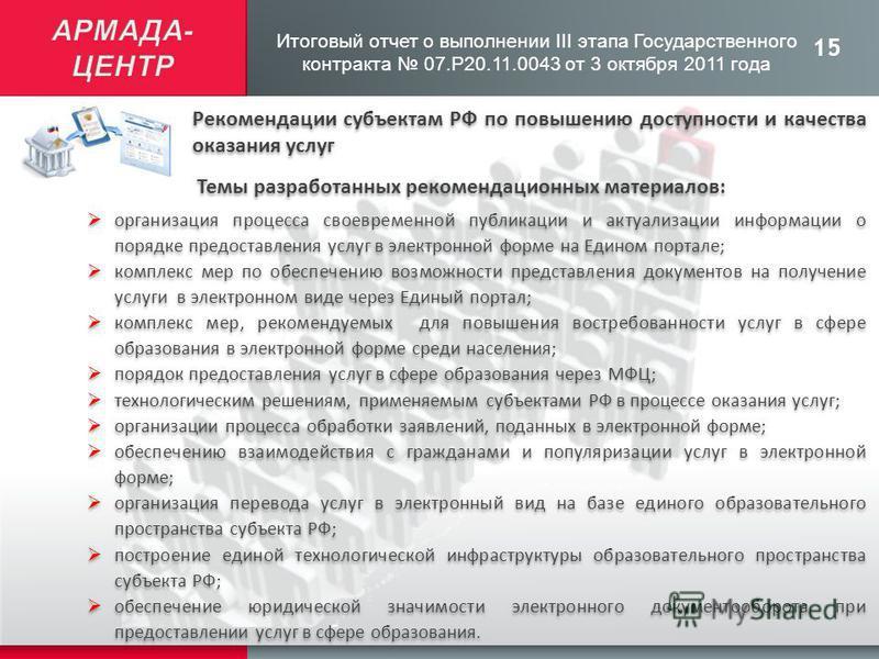 15 Рекомендации субъектам РФ по повышению доступности и качества оказания услуг Темы разработанных рекомендационных материалов: организация процесса своевременной публикации и актуализации информации о порядке предоставления услуг в электронной форме