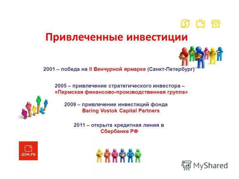 2001 – победа на II Венчурной ярмарке (Санкт-Петербург) 2005 – привлечение стратегического инвестора – «Пермская финансово-производственная группа» 2009 – привлечение инвестиций фонда Baring Vostok Capital Partners 2011 – открыта кредитная линия в Сб