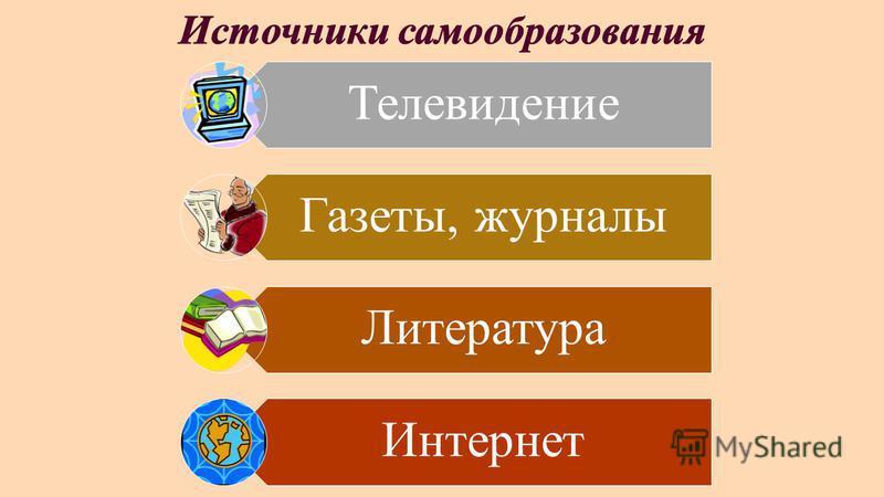 Телевидение Газеты, журналы Литература Интернет