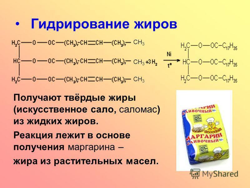 Гидрирование жиров Получают твёрдые жиры (искусственное сало, саломас) из жидких жиров. Реакция лежит в основе получения маргарина – жира из растительных масел. CH 3