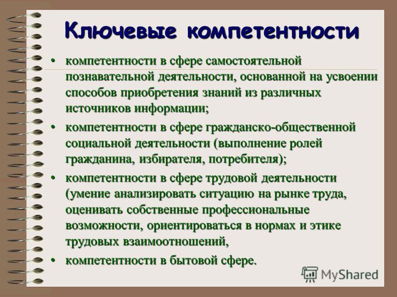 Ключевые компетентности компетентности в сфере самостоятельной познавательной деятельности, основанной на усвоении способов приобретения знаний из различных источников информации;компетентности в сфере самостоятельной познавательной деятельности, осн