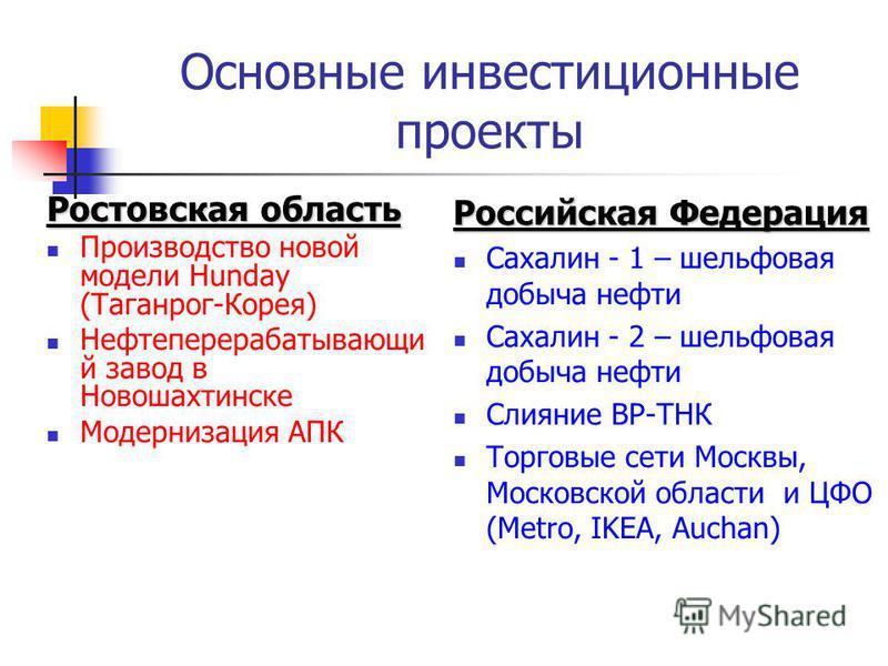 Основные инвестиционные проекты Ростовская область Производство новой модели Hunday (Таганрог-Корея) Нефтеперерабатывающи й завод в Новошахтинске Модернизация АПК Российская Федерация Сахалин - 1 – шельфовая добыча нефти Сахалин - 2 – шельфовая добыч