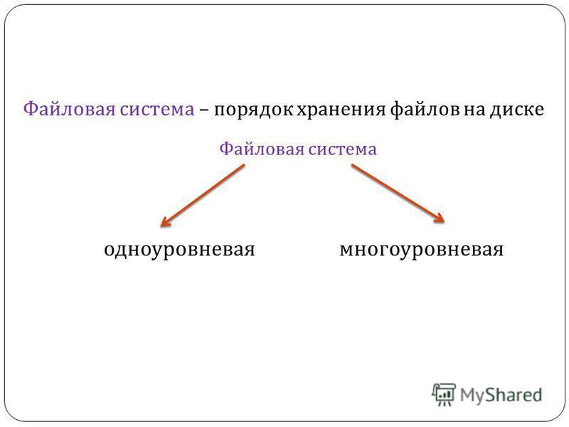 Файловая система – порядок хранения файлов на диске Файловая система одноуровневая многоуровневая