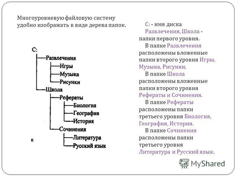 Многоуровневую файловую систему удобно изображать в виде дерева папок. С : - имя диска Развлечения, Школа - папки первого уровня. В папке Развлечения расположены вложенные папки второго уровня Игры, Музыка, Рисунки. В папке Школа расположены вложенны