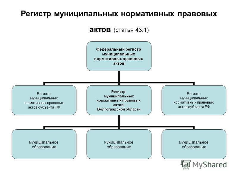 Договор оказания услуг по приему на утилизацию опасных