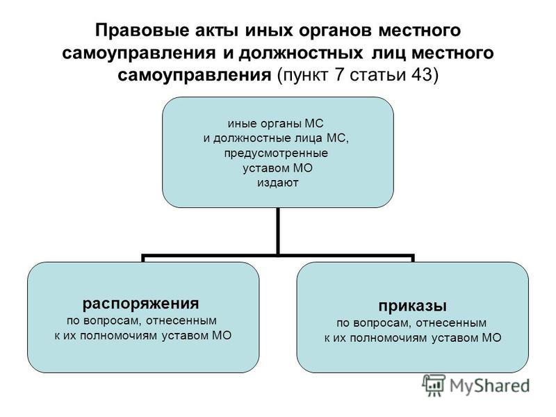Правовые акты представительных органов муниципальных