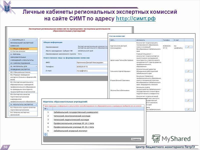 Личные кабинеты региональных экспертных комиссий на сайте СИМТ по адресу http:// симт. рфhttp:// симт. рф 30
