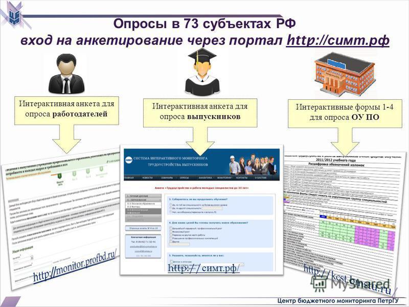 Опросы в 73 субъектах РФ вход на анкетирование через портал http:// симт. рф http:// симт. рф / Интерактивная анкета для опроса работодателей Интерактивная анкета для опроса выпускников Интерактивные формы 1-4 для опроса ОУ ПО