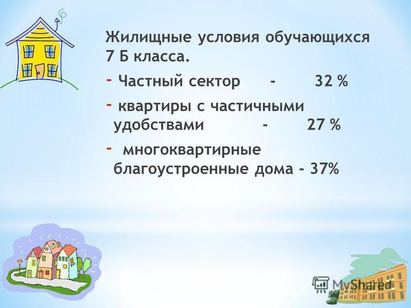 Жилищные условия обучающихся 7 Б класса. - Частный сектор - 32 % - квартиры с частичными удобствами - 27 % - многоквартирные благоустроенные дома - 37%
