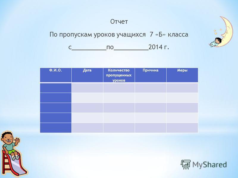 Отчет По пропускам уроков учащихся 7 «Б» класса с__________по__________2014 г. Ф.И.О.Дата Количество пропущенных уроков Причина Меры