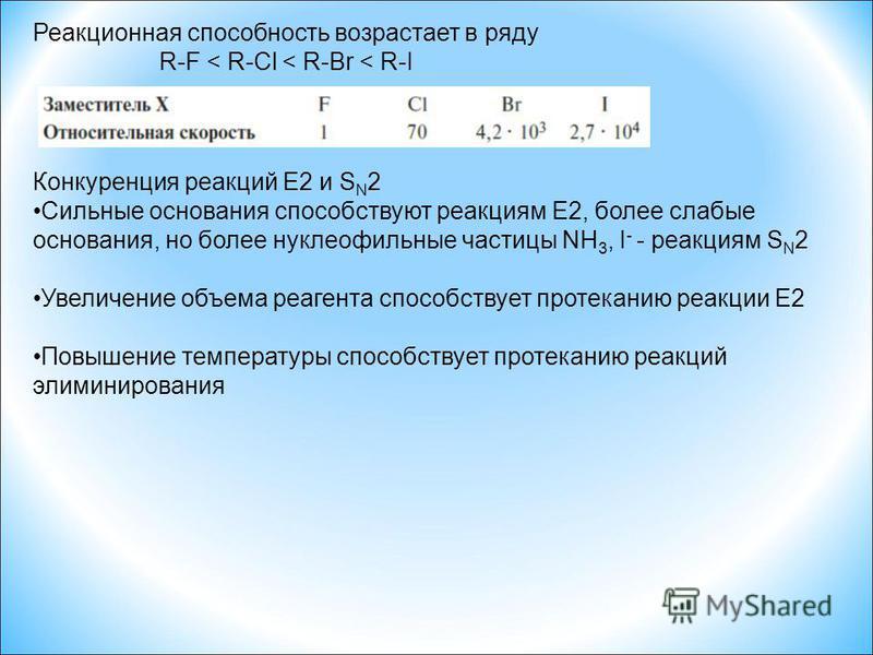 Конкуренция реакций E2 и S N 2 Сильные основания способствуют реакциям E2, более слабые основания, но более нуклеофильные частицы NH 3, I - - реакциям S N 2 Увеличение объема реагента способствует протеканию реакции E2 Повышение температуры способств