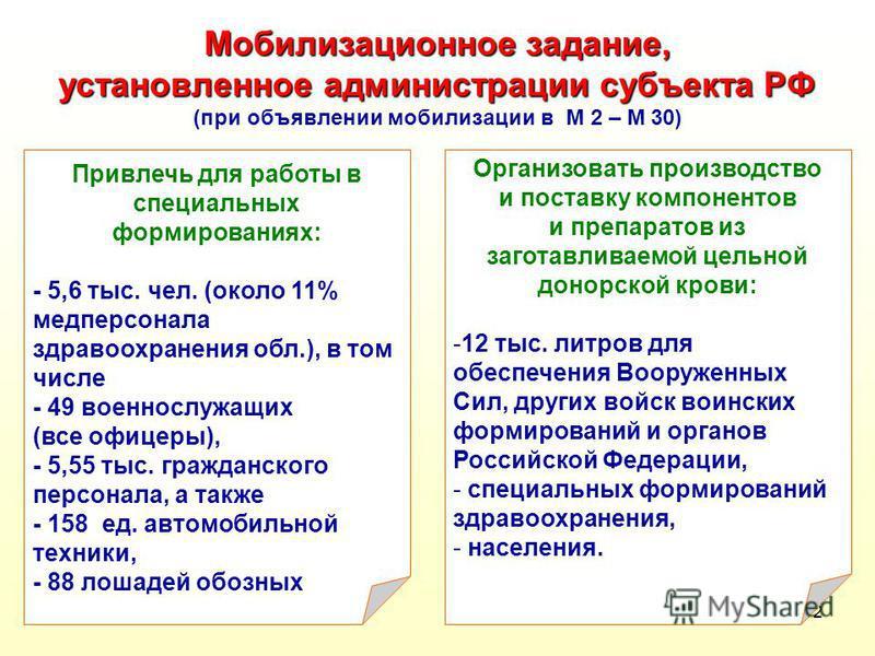 12 Мобилизационное задание, установленное администрации субъекта РФ Мобилизационное задание, установленное администрации субъекта РФ (при объявлении мобилизации в М 2 – М 30) Организовать производство и поставку компонентов и препаратов из заготавлив