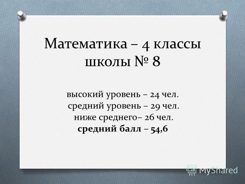 Математика – 4 классы школы 8 высокий уровень – 24 чел. средний уровень – 29 чел. ниже среднего– 26 чел. средний балл – 54,6