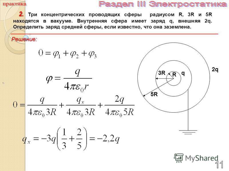 ,, 2. 2. Три концентрических проводящих сферы радиусом R, 3R и 5R находятся в вакууме. Внутренняя сфера имеет заряд q, внешняя 2q. Определить заряд средней сферы, если известно, что она заземлена. R 3R 5R q 2q Решение: