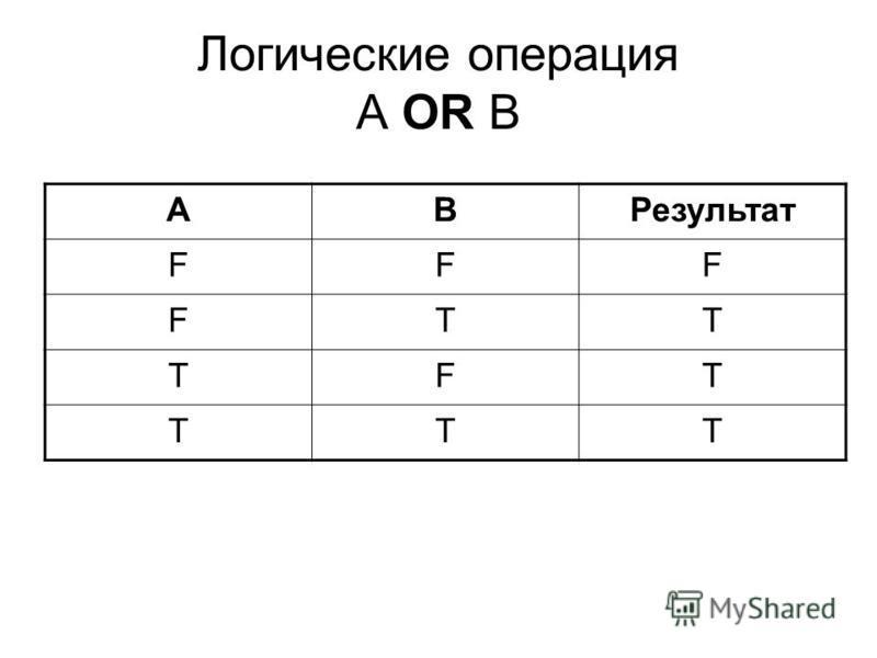 Логические операция A OR B ABРезультат FFF FTT TFT TTT