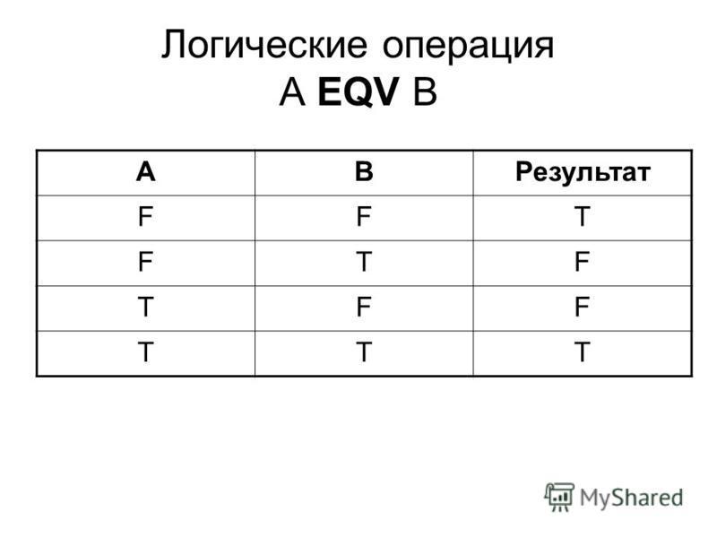 Логические операция A EQV B ABРезультат FFT FTF TFF TTT
