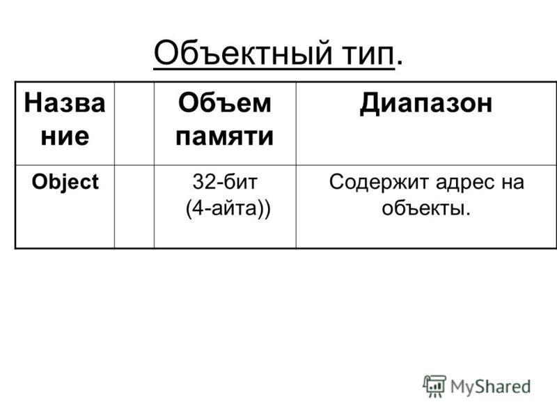 Объектный тип. Название Объем памяти Диапазон Object32-бит (4-айта)) Содержит адрес на объекты.