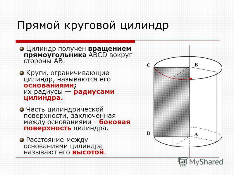 Прямой круговой цилиндр Цилиндр получен вращением прямоугольника ABCD вокруг стороны AB. Круги, ограничивающие цилиндр, называются его основаниями; их радиусы радиусами цилиндра. Часть цилиндрической поверхности, заключенная между основаниями - боков