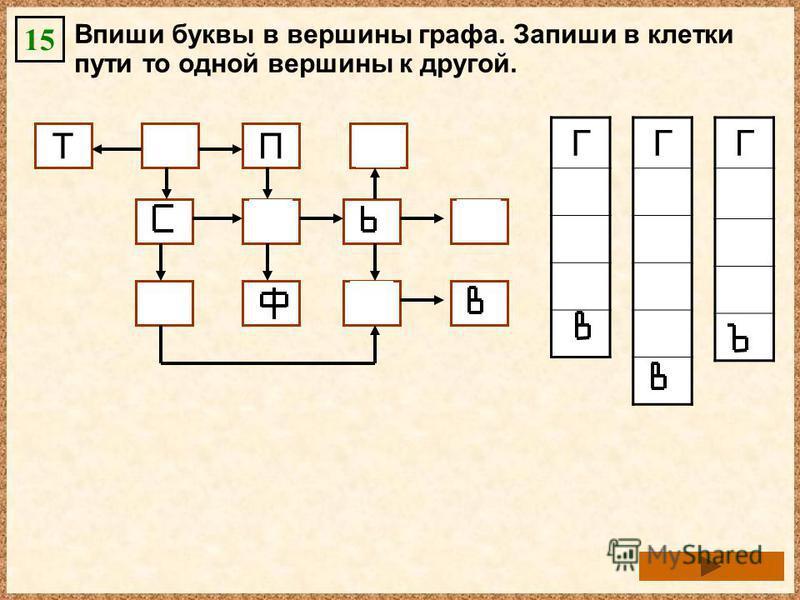 Впиши буквы в вершины графа. Запиши в клетки пути то одной вершины к другой. 15 ТГП Е Г Е ГГ П