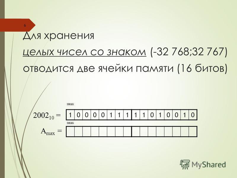 Для хранения целых чисел со знаком (-32 768;32 767) отводится две ячейки памяти (16 битов) 6 10000111 2002 10 = А max = 11010010 знак