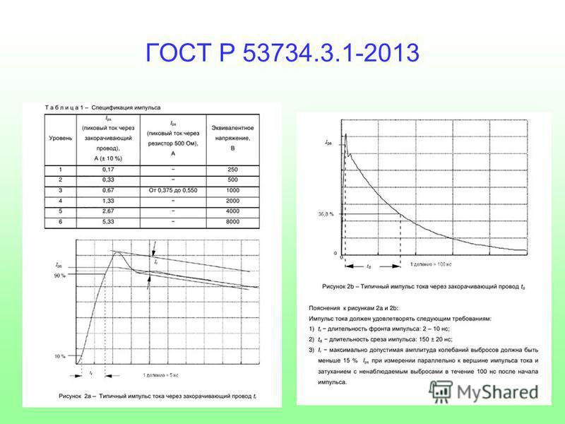 ГОСТ Р 53734.3.1-2013