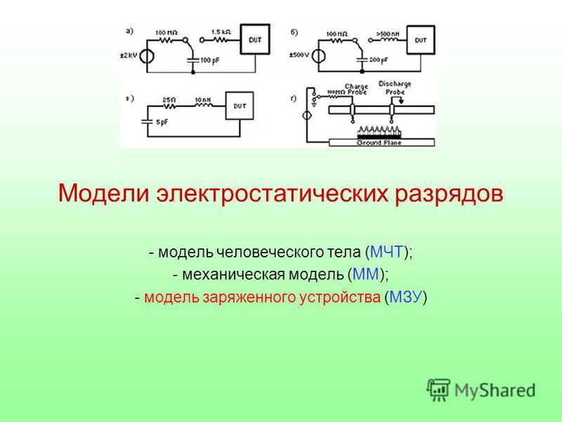 Модели электростатических разрядов - модель человеческого тела (МЧТ); - механическая модель (ММ); - модель заряженного устройства (МЗУ)